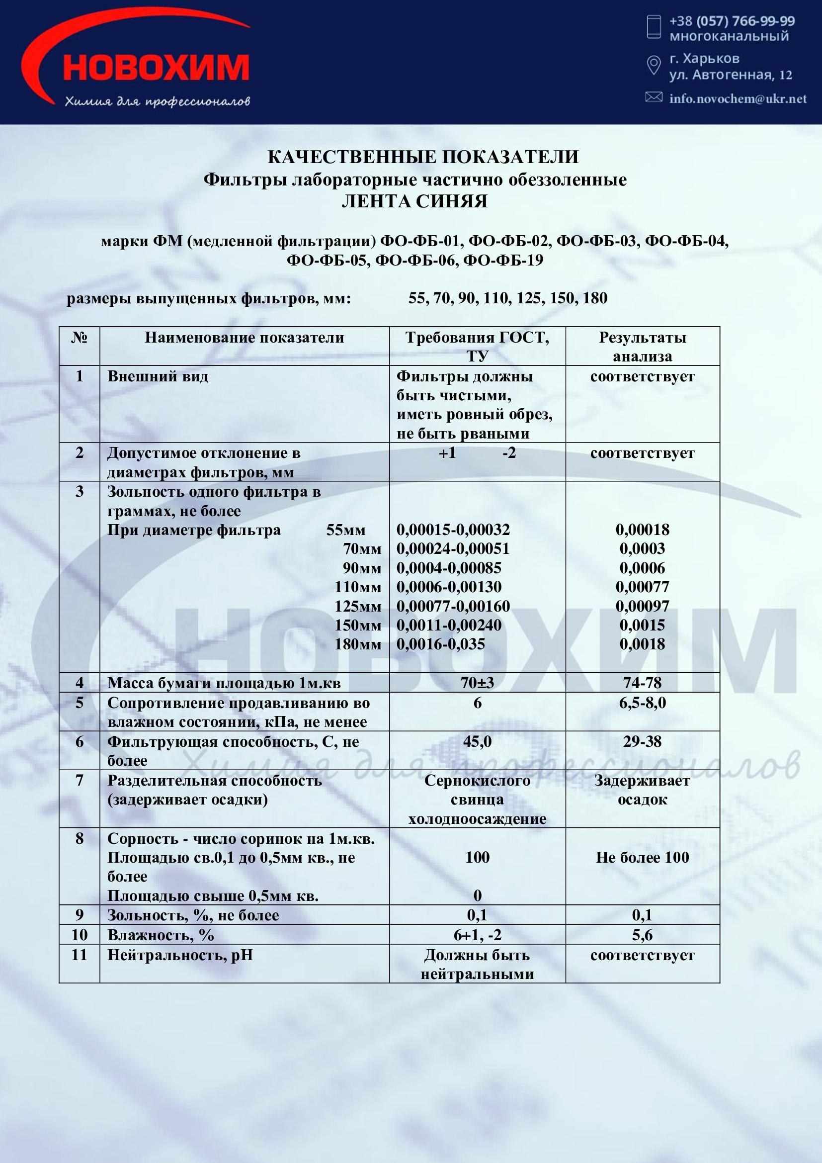 Фото сертификата фильтр синяя лента
