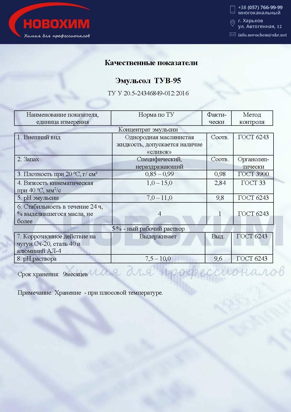 ТУВ-95
