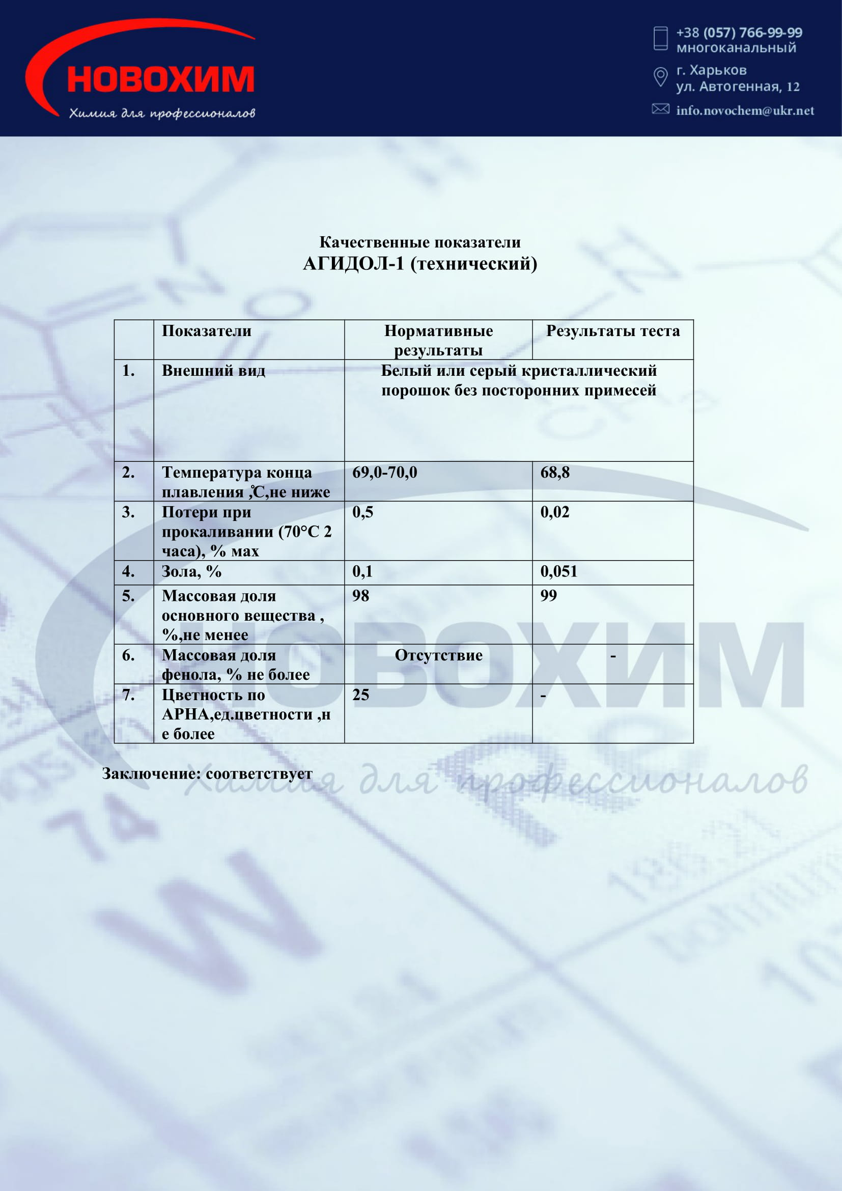 Фото сертификата агидол