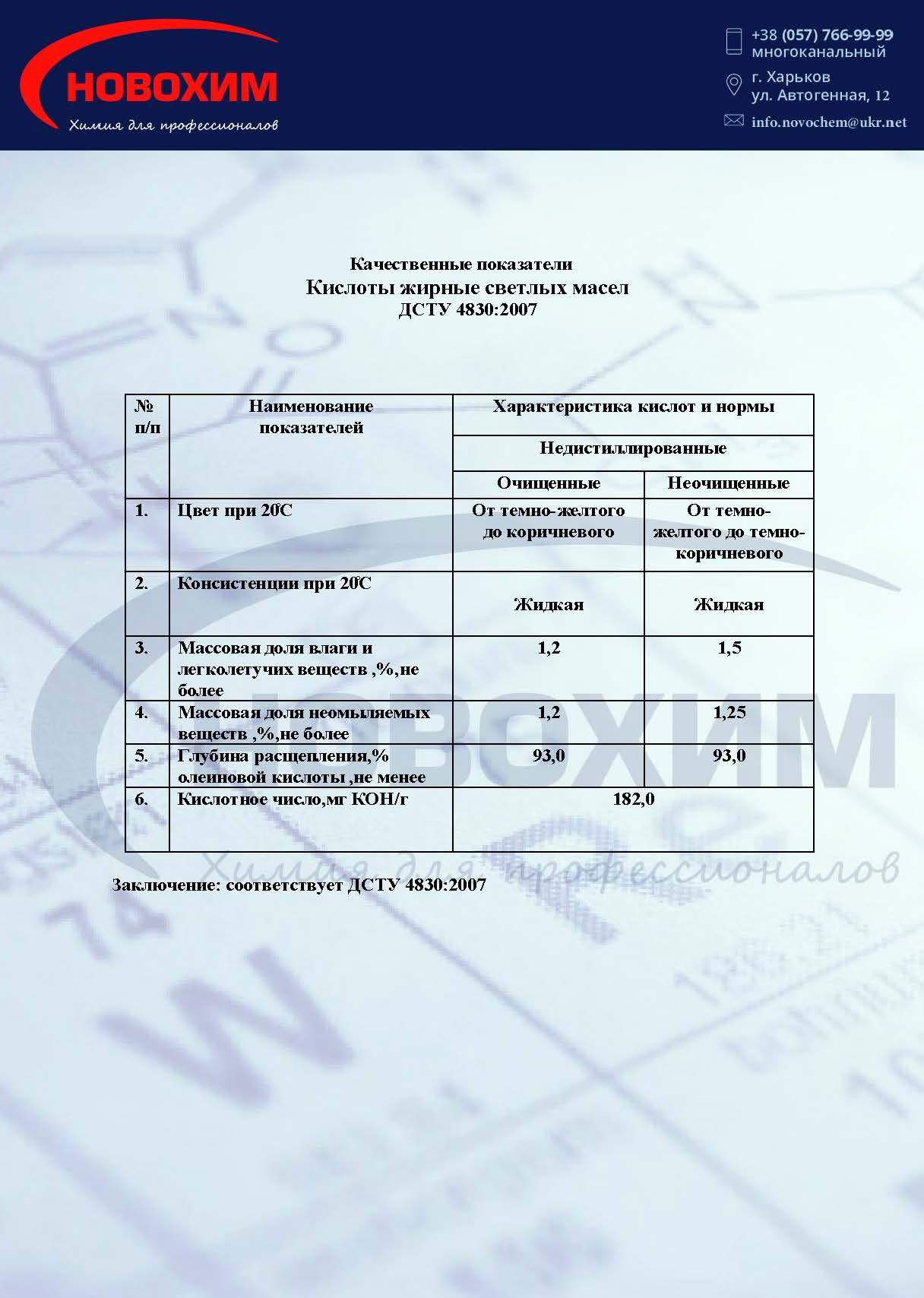 Олеиновая кислота техническая сертификат